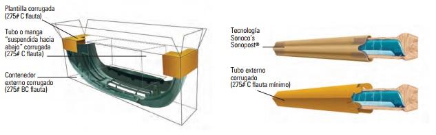 Envío de Fascias y molduras por paquetería
