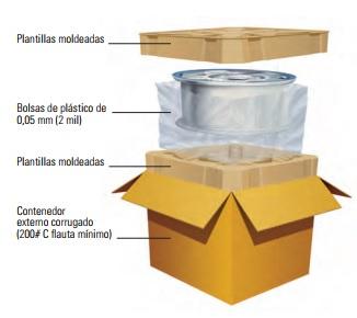 Envío de piezas mecánicas redondas por paquetería