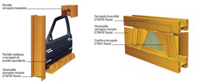 Envío de Puertas y Parabrisas por paquetería