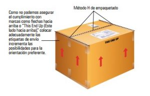 Envío de Baterías de Litio por Paquetería