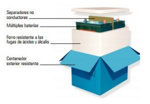 Baterías líquidas Envío por paquetería