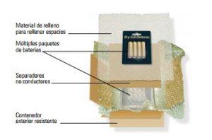 Baterías secas envío por paquetería